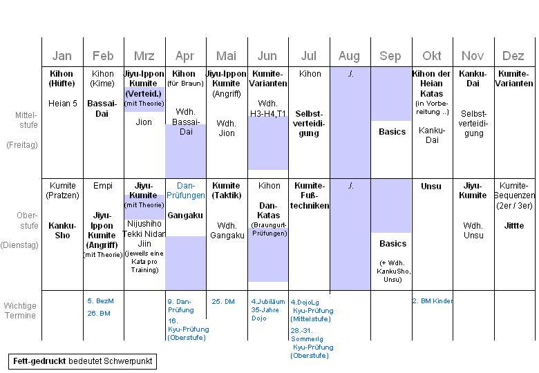 Trainingsplan 2011 (Mittel / Oberstufe)