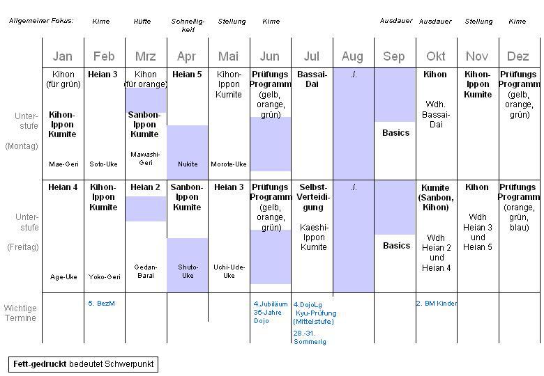 Trainingsplan 2011 (Unterstufe)