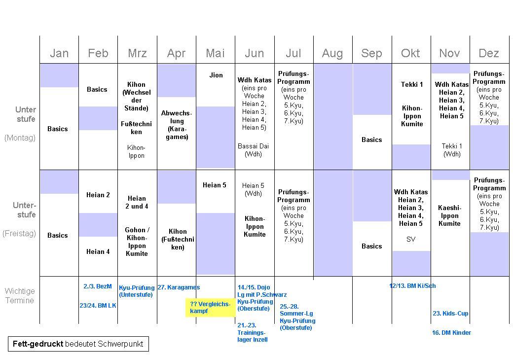 Trainingsplan 2013 (Unterstufe)