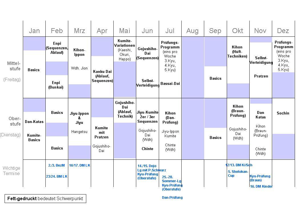 Trainingsplan 2013 (Mittel / Oberstufe)