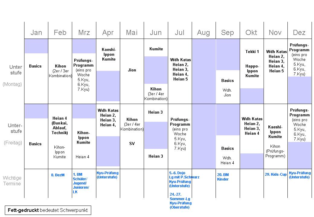 Trainingsplan 2014 (Unterstufe)