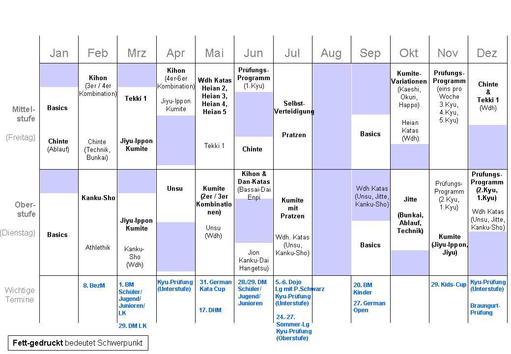 Trainingsplan 2014 (Mittel / Oberstufe)