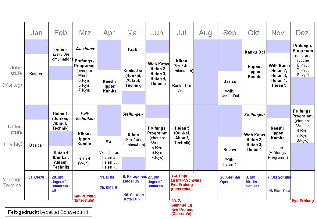 Trainingsplan 2015 (Unterstufe)