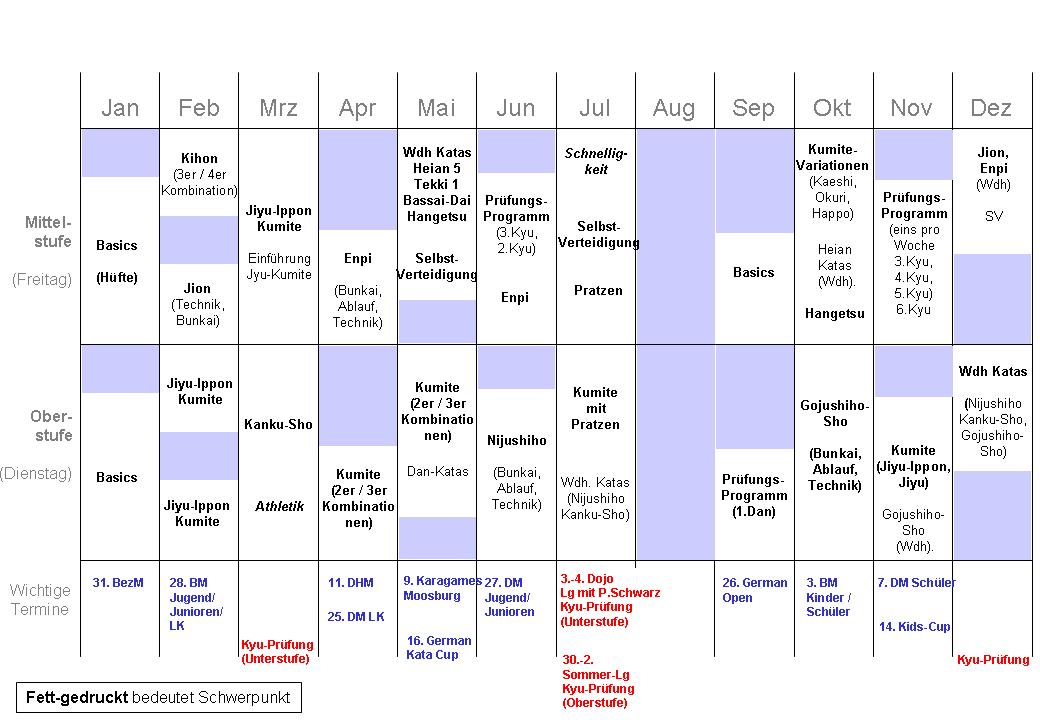 Trainingsplan 2015 (Mittel / Oberstufe)
